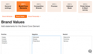 Determine Brand Core Elements